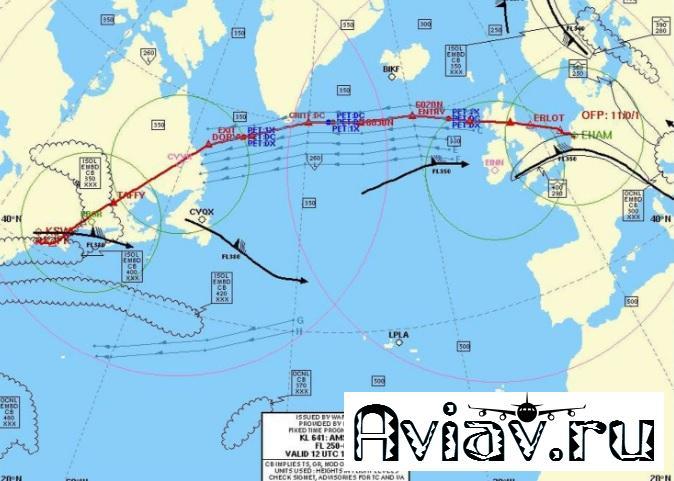 План полета в 10 шагов